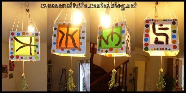 Lanterne chinoise modele lanterne chinoise - Activite manuelle sur le recyclage ...