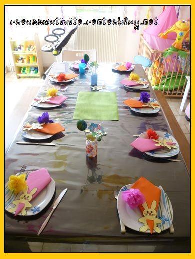 Decoration de fetes - Table de paques ...